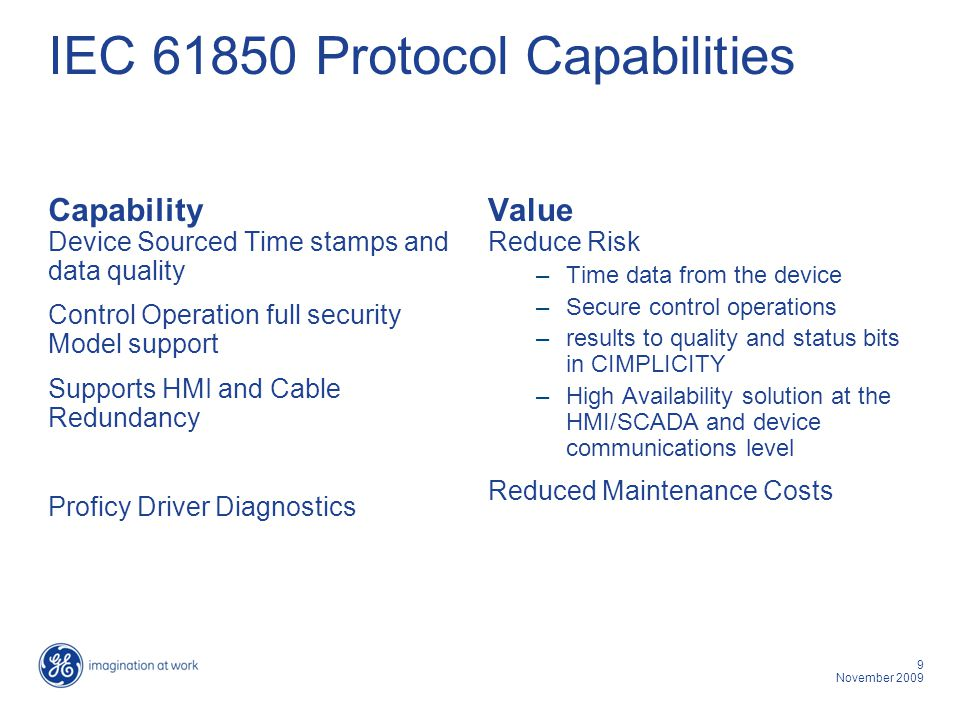 9 November 2009 IEC 61850 Protocol Capabilities Capability Device Sourced Time stamps and data quality Control Operation full security Model support S