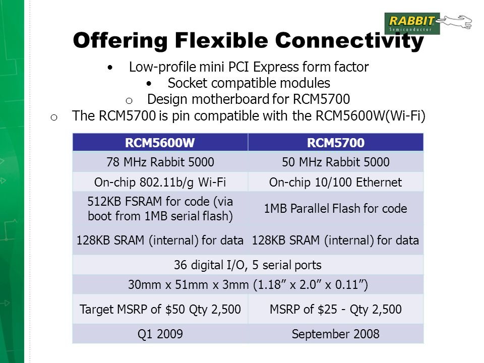 Offering Flexible Connectivity RCM5600W RCM5700 78 MHz Rabbit 500050 MHz Rabbit 5000 On-chip 802.11b/g Wi-FiOn-chip 10/100 Ethernet 512KB FSRAM for co