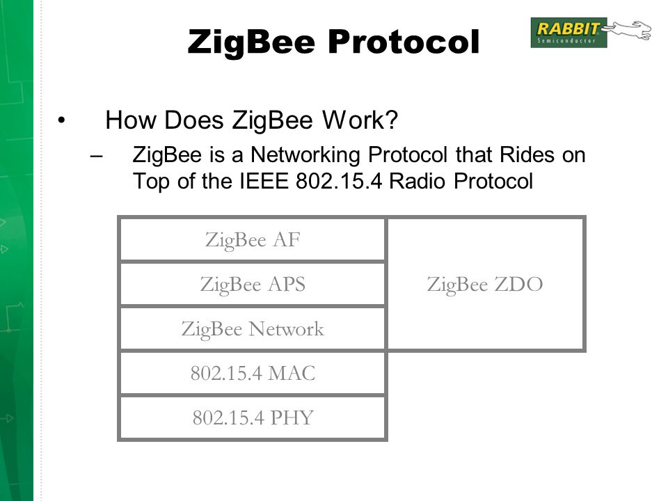 ZigBee Protocol How Does ZigBee Work? –ZigBee is a Networking Protocol that Rides on Top of the IEEE 802.15.4 Radio Protocol 802.15.4 PHY 802.15.4 MAC