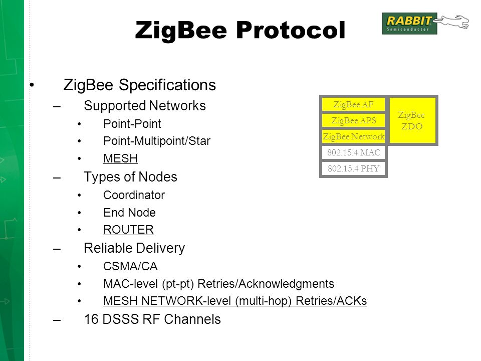 ZigBee Protocol ZigBee Specifications –Supported Networks Point-Point Point-Multipoint/Star MESH –Types of Nodes Coordinator End Node ROUTER –Reliable