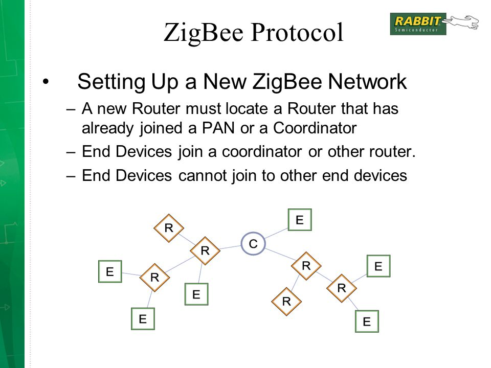 Setting Up a New ZigBee Network –A new Router must locate a Router that has already joined a PAN or a Coordinator –End Devices join a coordinator or o
