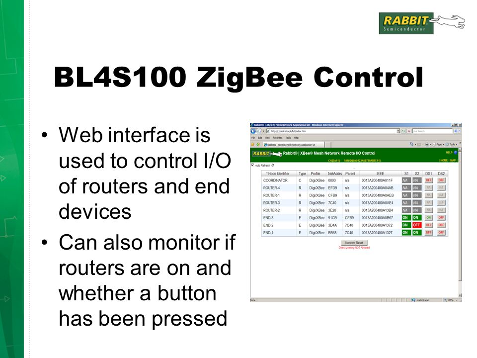 BL4S100 ZigBee Control Web interface is used to control I/O of routers and end devices Can also monitor if routers are on and whether a button has bee