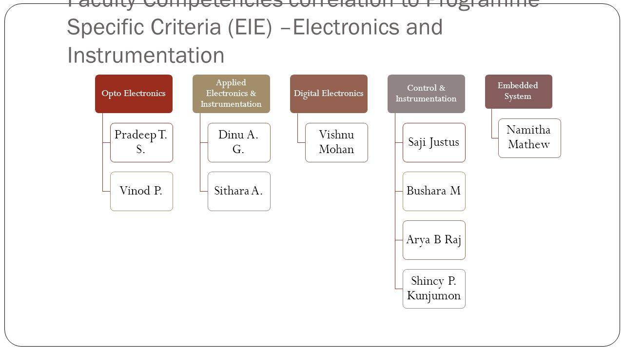 Faculty Competencies correlation to Programme Specific Criteria (EIE) –Electronics and Instrumentation Opto Electronics Pradeep T.