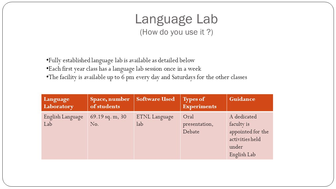 Language Lab (How do you use it ?) Language Laboratory Space, number of students Software UsedTypes of Experiments Guidance English Language Lab 69.19 sq.