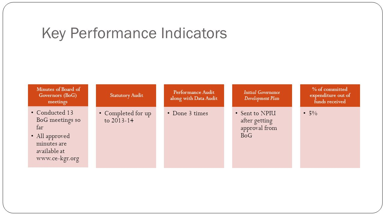 Key Performance Indicators Minutes of Board of Governors (BoG) meetings Conducted 13 BoG meetings so far All approved minutes are available at www.ce-