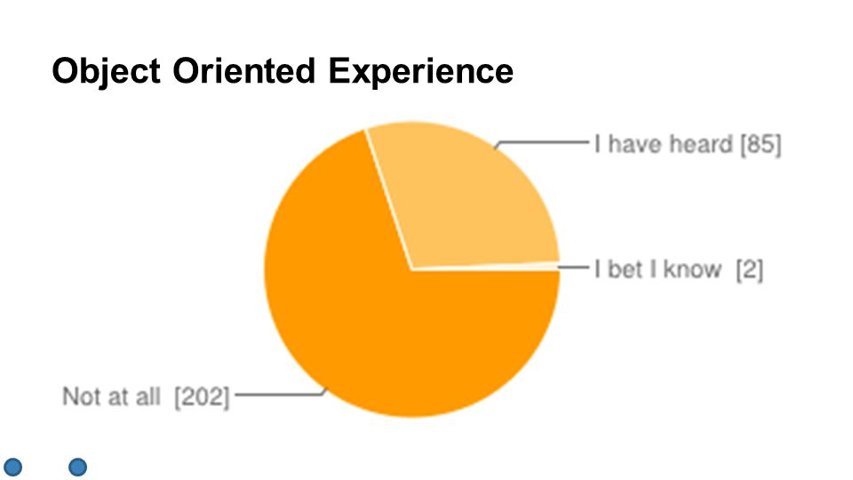 Object Oriented Experience