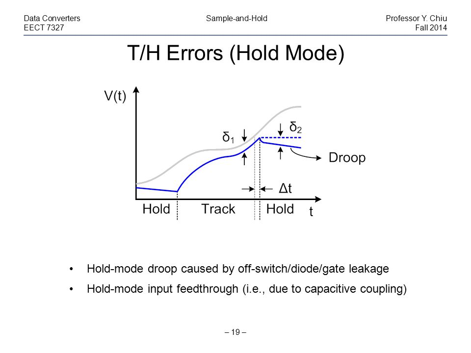 T/H Errors (Hold Mode) – 19 – Data Converters Sample-and-HoldProfessor Y. Chiu EECT 7327Fall 2014 Hold-mode droop caused by off-switch/diode/gate leak