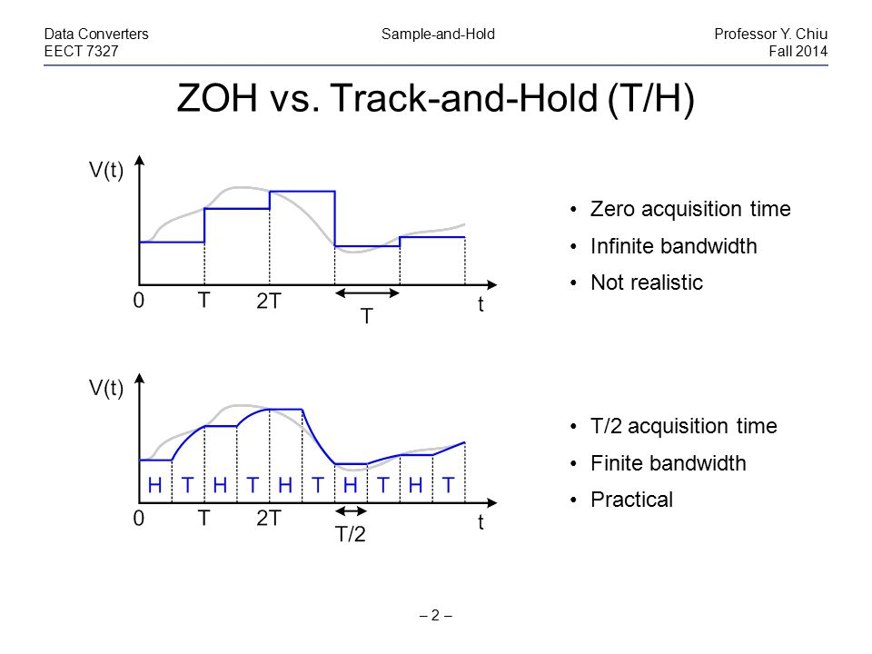 ZOH vs. Track-and-Hold (T/H) – 2 – Data Converters Sample-and-HoldProfessor Y. Chiu EECT 7327Fall 2014 Zero acquisition time Infinite bandwidth Not re