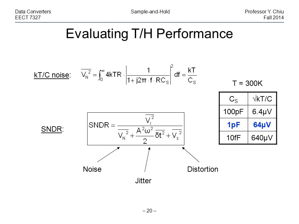 Evaluating T/H Performance – 20 – Data Converters Sample-and-HoldProfessor Y. Chiu EECT 7327Fall 2014 kT/C noise: SNDR: NoiseDistortion CSCS √kT/C 100