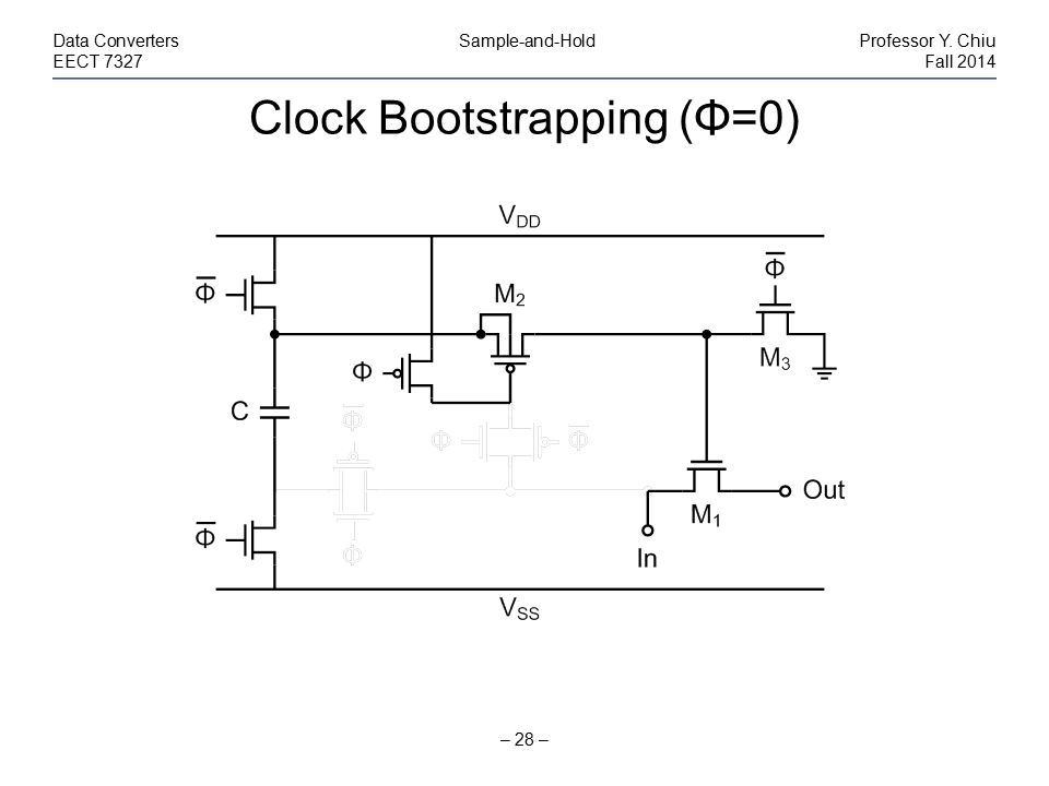 Clock Bootstrapping (Φ=0) – 28 – Data Converters Sample-and-HoldProfessor Y. Chiu EECT 7327Fall 2014