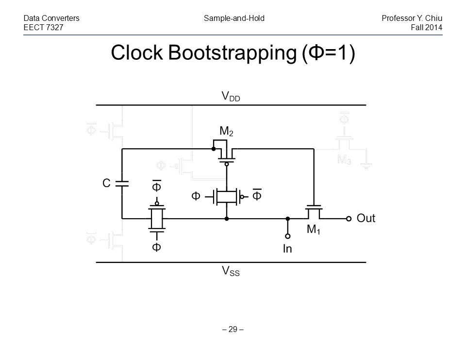 Clock Bootstrapping (Φ=1) – 29 – Data Converters Sample-and-HoldProfessor Y. Chiu EECT 7327Fall 2014