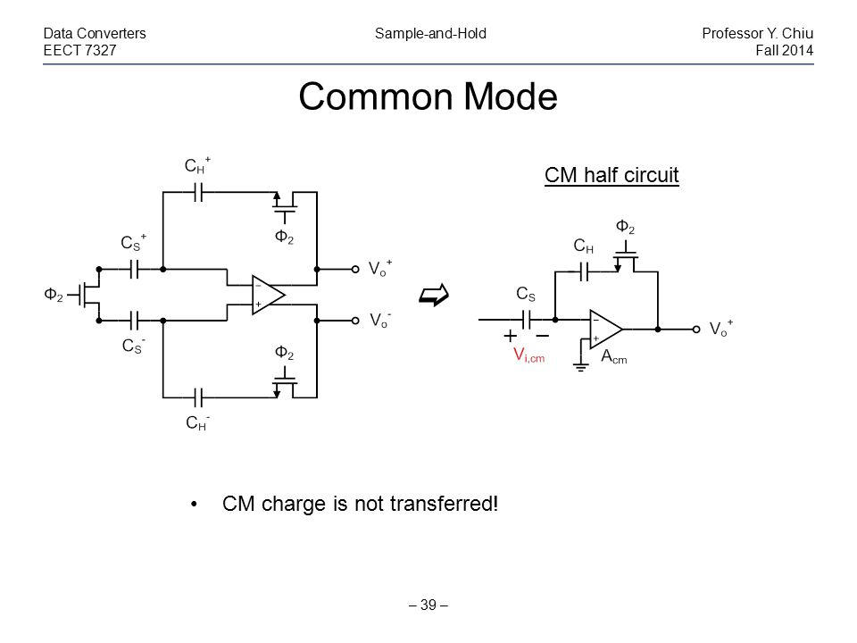Common Mode – 39 – Data Converters Sample-and-HoldProfessor Y. Chiu EECT 7327Fall 2014 CM charge is not transferred! CM half circuit 
