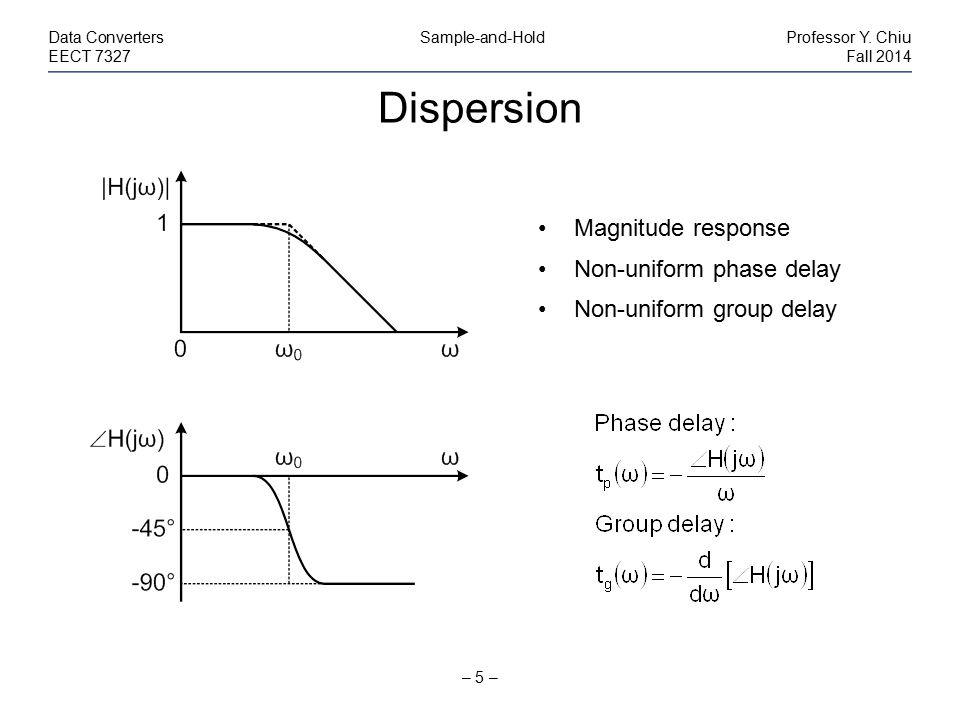 Dispersion – 5 – Data Converters Sample-and-HoldProfessor Y. Chiu EECT 7327Fall 2014 Magnitude response Non-uniform phase delay Non-uniform group dela