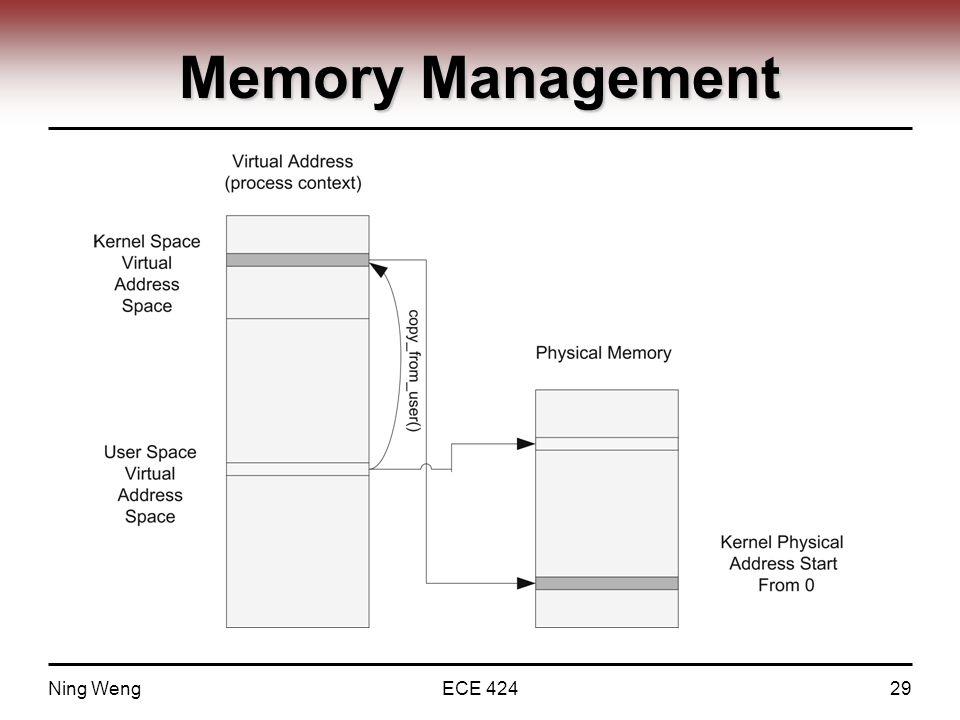 Memory Management Ning WengECE 42429