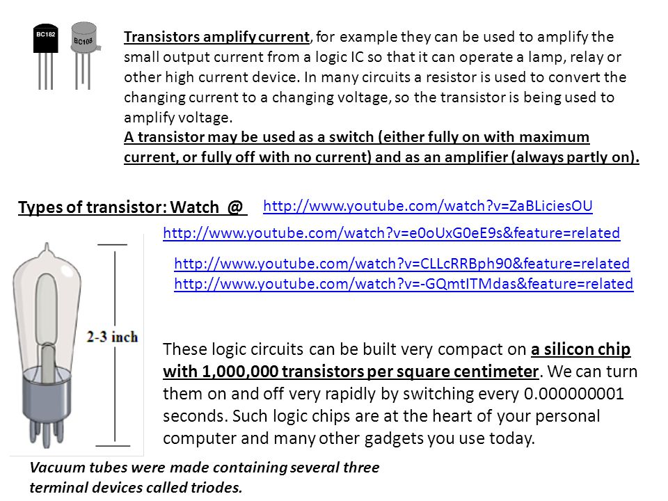 Transistors amplify current, for example they can be used to amplify the small output current from a logic IC so that it can operate a lamp, relay or other high current device.