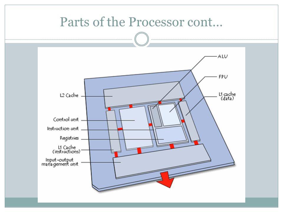 Parts of the Processor cont…