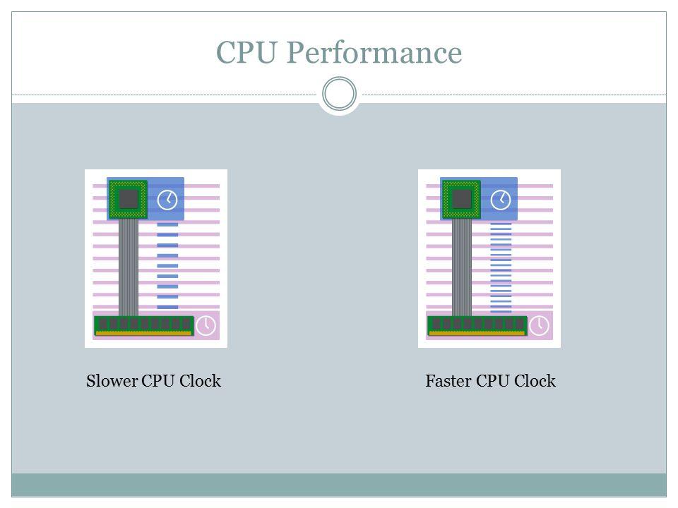 CPU Performance Slower CPU ClockFaster CPU Clock