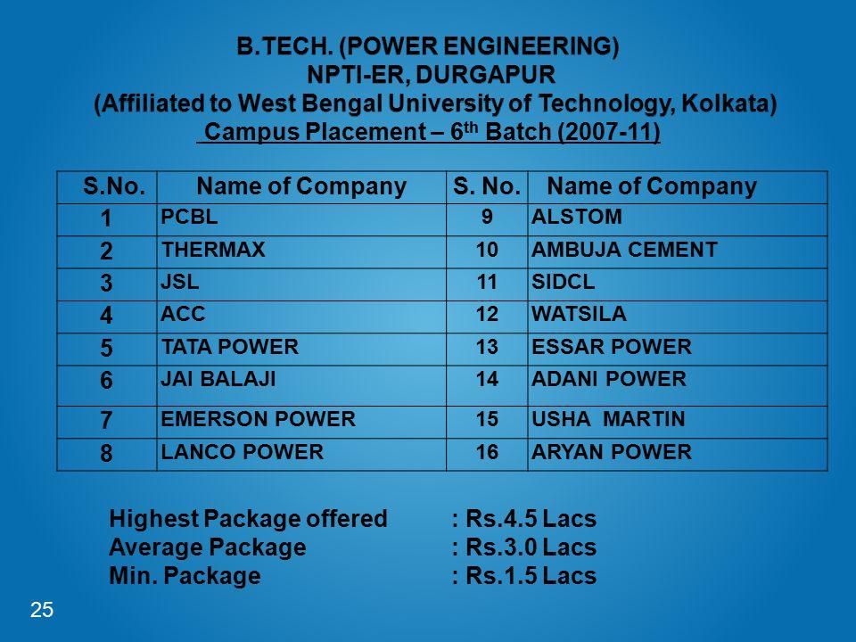 25 S.No.Name of CompanyS. No.Name of Company 1 PCBL9ALSTOM 2 THERMAX10AMBUJA CEMENT 3 JSL11SIDCL 4 ACC12WATSILA 5 TATA POWER13ESSAR POWER 6 JAI BALAJI