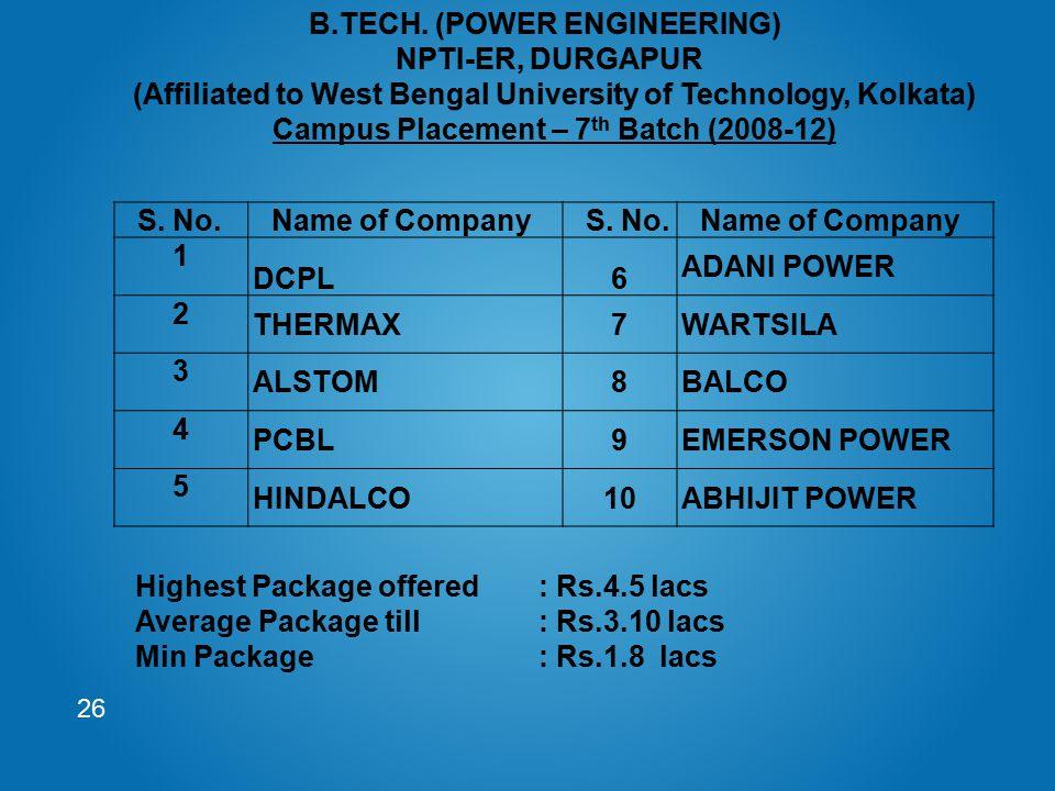 26 S. No.Name of CompanyS. No.Name of Company 1 DCPL6 ADANI POWER 2 THERMAX7WARTSILA 3 ALSTOM8BALCO 4 PCBL9EMERSON POWER 5 HINDALCO10ABHIJIT POWER Hig