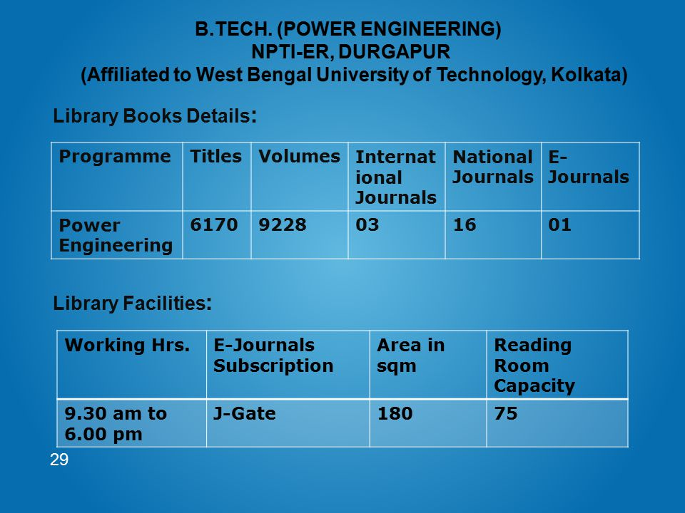 29 Library Books Details : Library Facilities : ProgrammeTitlesVolumesInternat ional Journals National Journals E- Journals Power Engineering 61709228