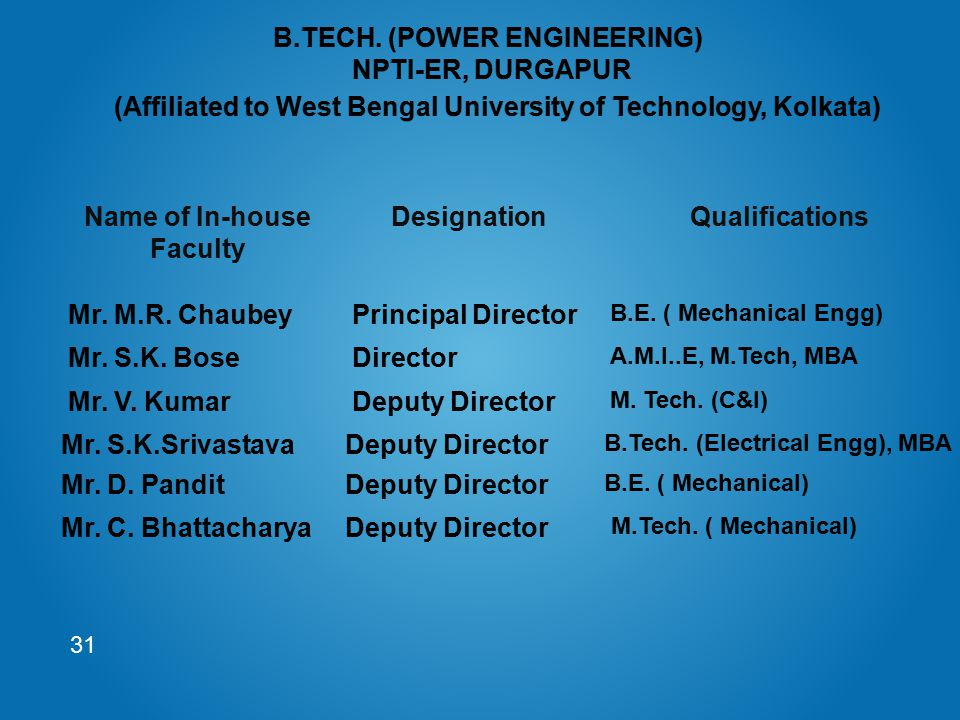 31 Name of In-house Faculty DesignationQualifications Mr. M.R. ChaubeyPrincipal Director B.E. ( Mechanical Engg) Mr. S.K. BoseDirector A.M.I..E, M.Tec