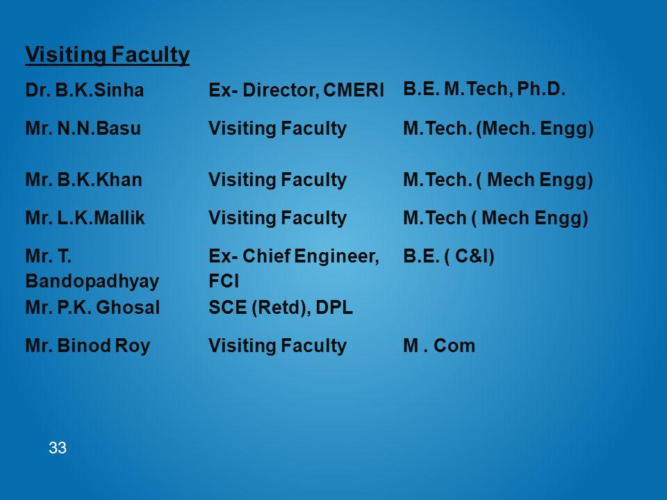 33 Visiting Faculty Dr. B.K.SinhaEx- Director, CMERI B.E. M.Tech, Ph.D. Mr. N.N.Basu Visiting Faculty M.Tech. (Mech. Engg) Mr. B.K.KhanVisiting Facult