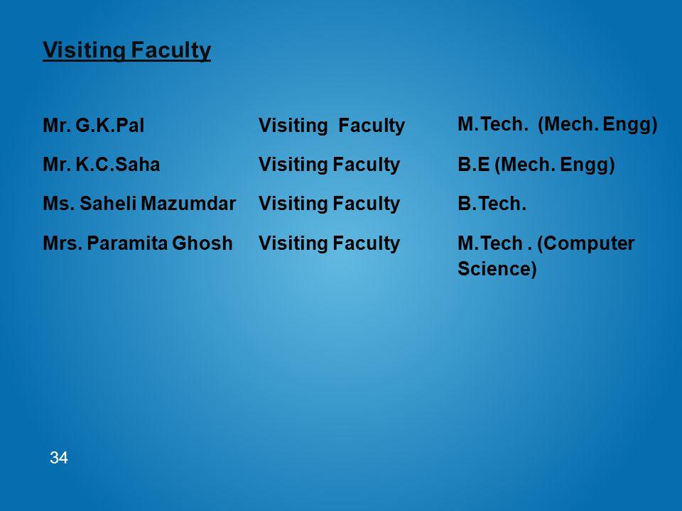 34 Visiting Faculty Mr. G.K.PalVisiting Faculty M.Tech. (Mech. Engg) Mr. K.C.SahaVisiting FacultyB.E (Mech. Engg) Ms. Saheli MazumdarVisiting FacultyB