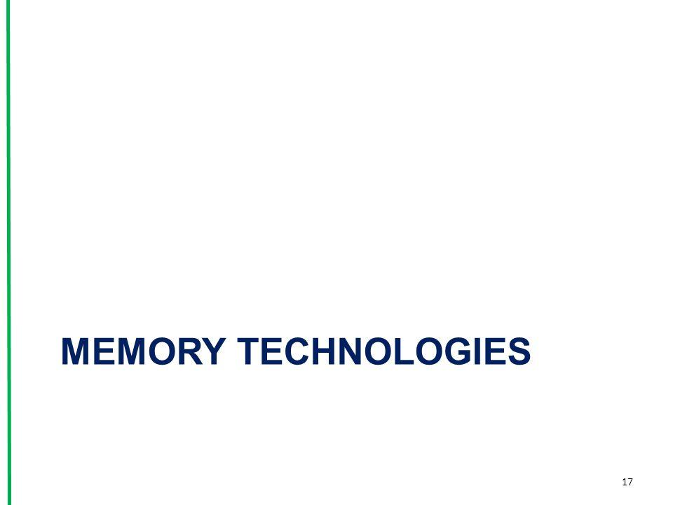 MEMORY TECHNOLOGIES 17