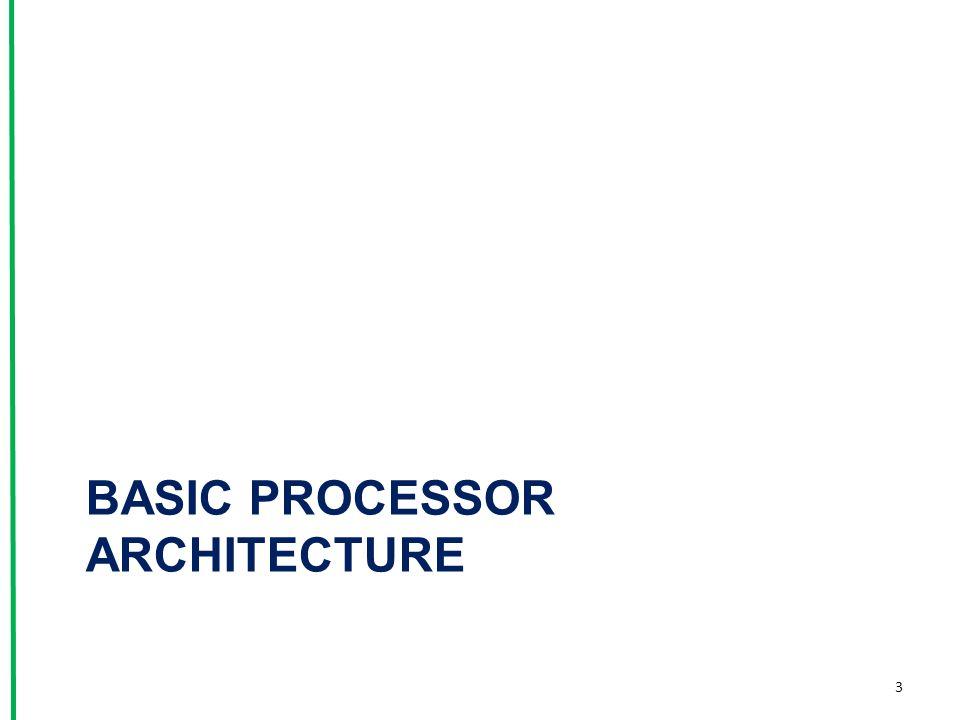 BASIC PROCESSOR ARCHITECTURE 3