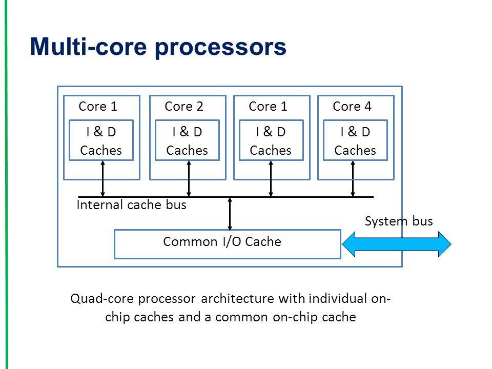 Multi-core processors I & D Caches Core 1 Common I/O Cache I & D Caches Core 2 I & D Caches Core 1 I & D Caches Core 4 Internal cache bus System bus Q