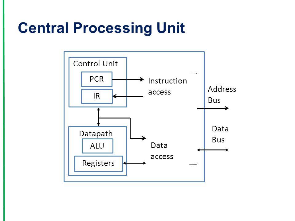 Central Processing Unit PCR IR Control Unit Datapath ALU Registers Instruction access Data access Address Bus Data Bus