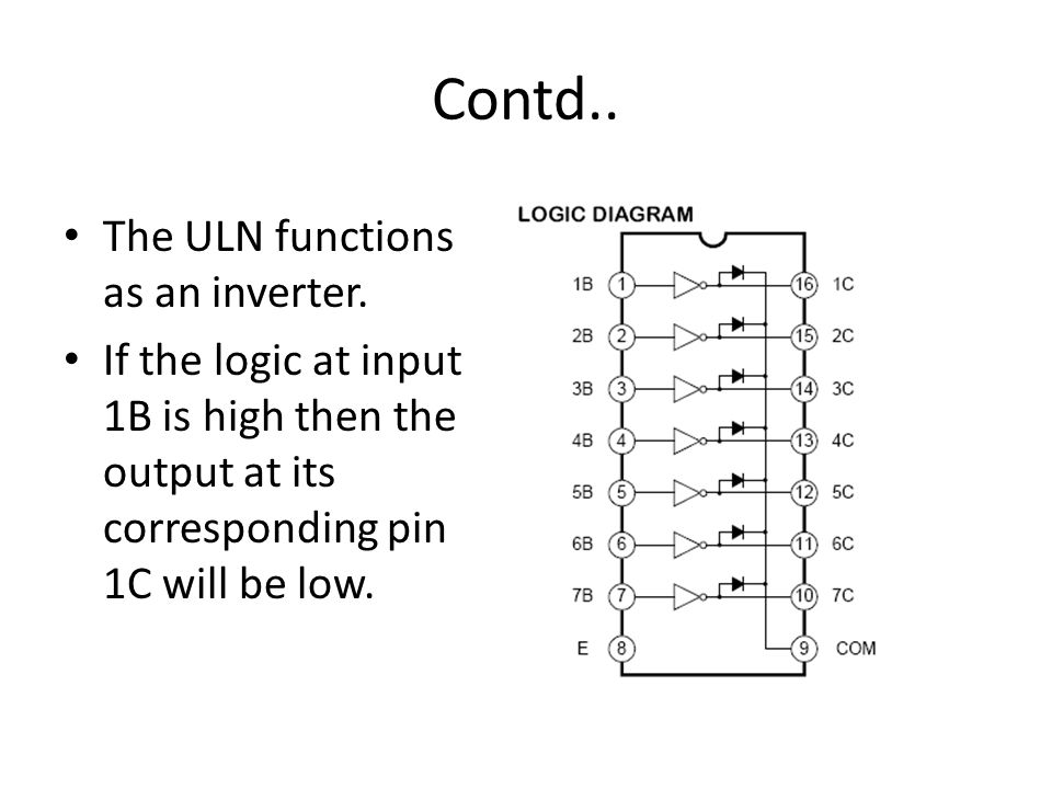 Contd.. The ULN functions as an inverter. If the logic at input 1B is high then the output at its corresponding pin 1C will be low.