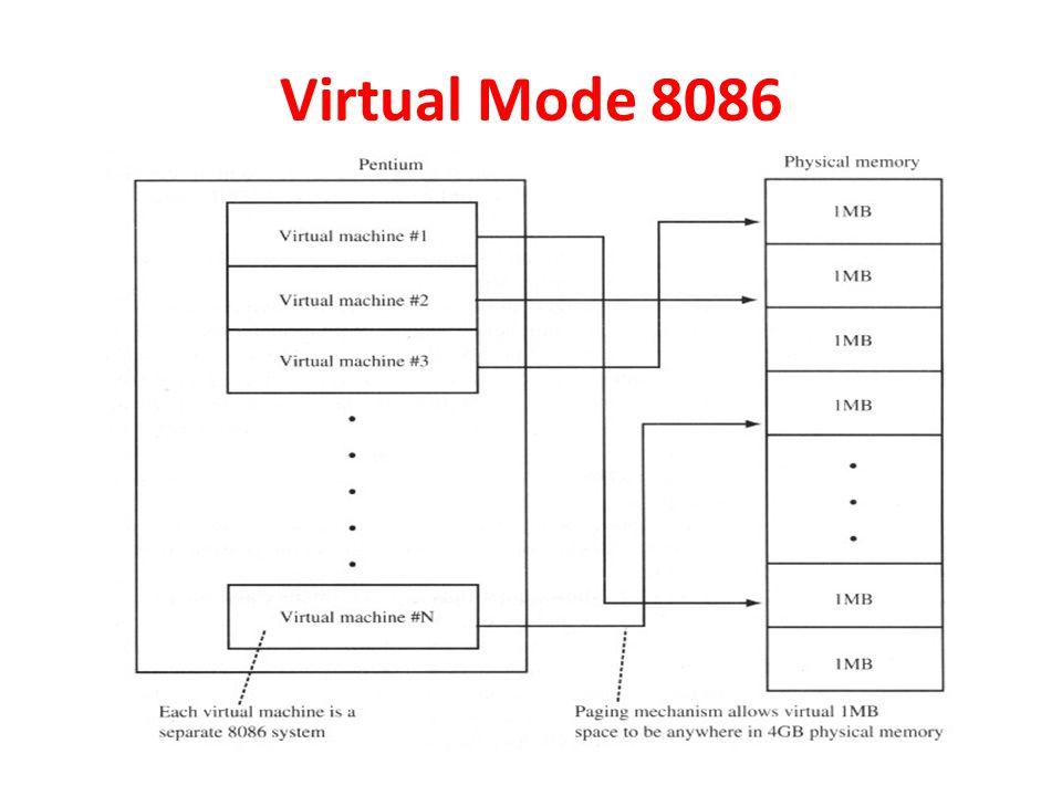 Virtual Mode 8086