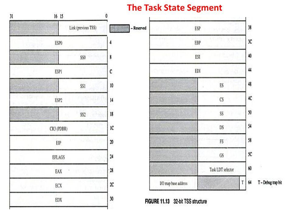The Task State Segment