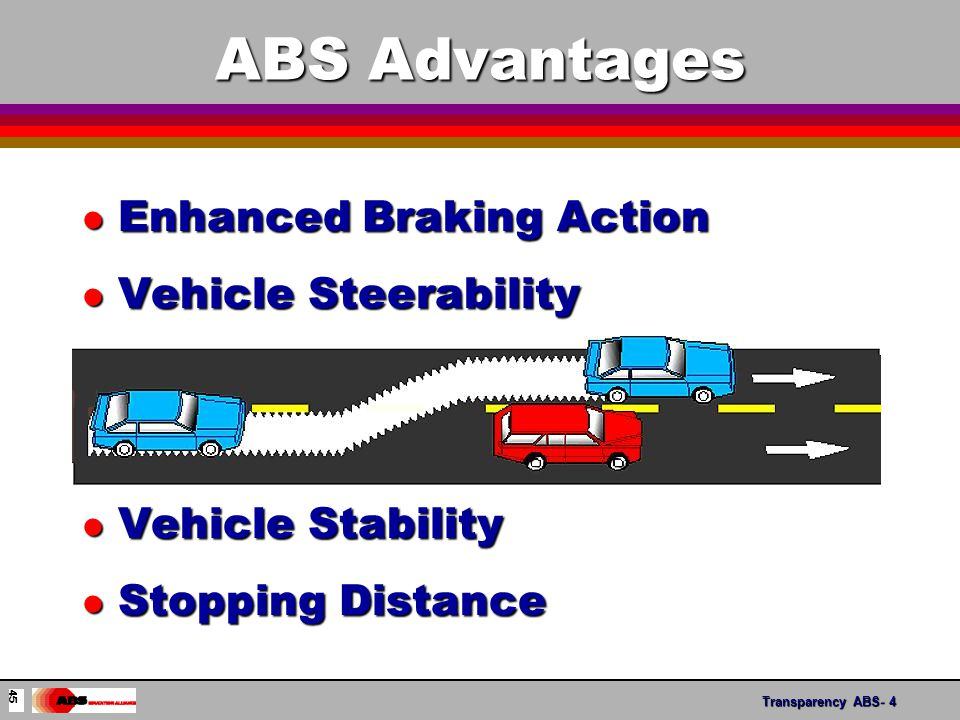 Transparency ABS- 4 ABS Advantages l Enhanced Braking Action l Vehicle Steerability l Vehicle Stability l Stopping Distance 45