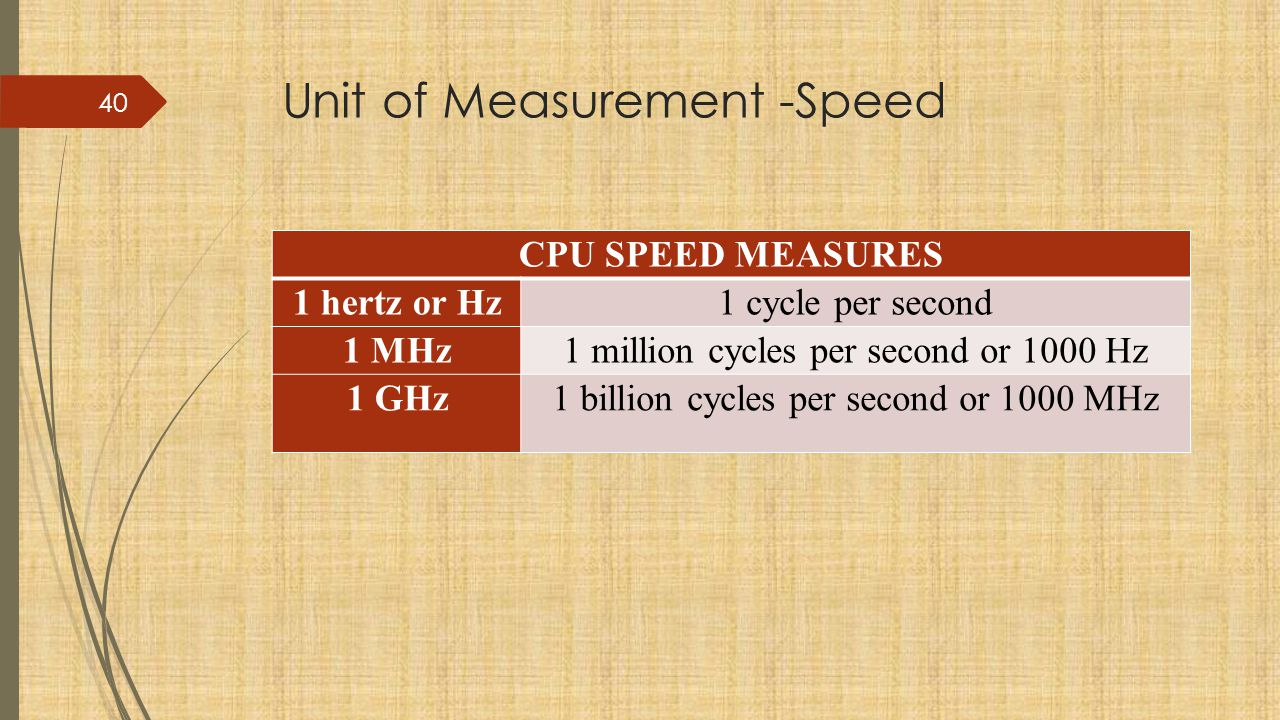 Unit of Measurement -Speed 40 CPU SPEED MEASURES 1 hertz or Hz1 cycle per second 1 MHz1 million cycles per second or 1000 Hz 1 GHz1 billion cycles per second or 1000 MHz