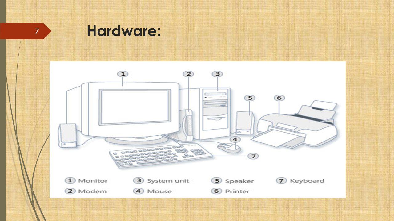 Hardware: 7