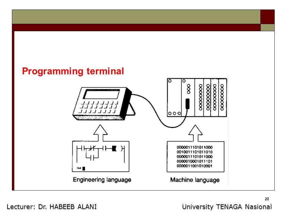 28 Programming terminal Lecturer: Dr. HABEEB ALANI University TENAGA Nasional