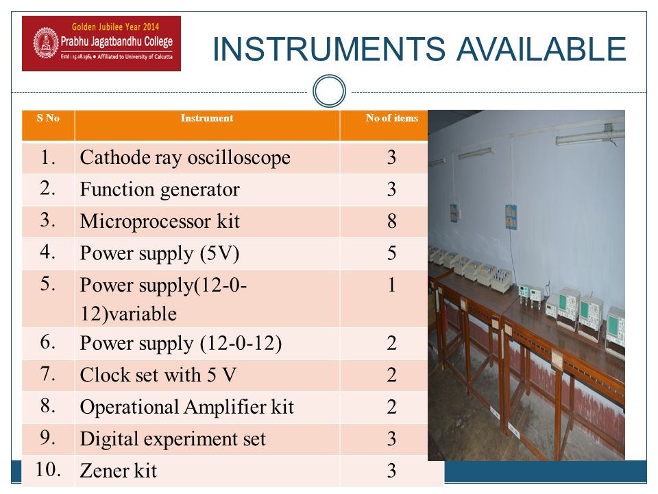 INSTRUMENTS AVAILABLE S NoInstrumentNo of items 1.