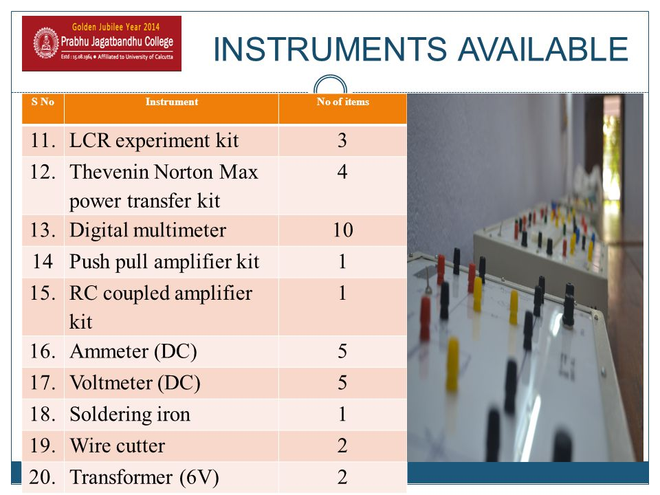 INSTRUMENTS AVAILABLE S NoInstrumentNo of items 11.