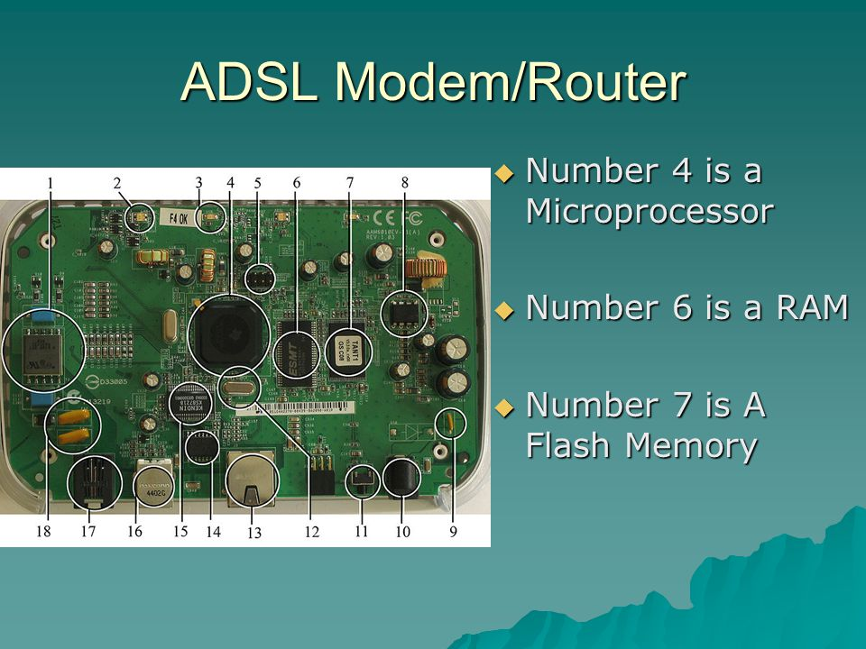 ADSL Modem/Router  Number 4 is a Microprocessor  Number 6 is a RAM  Number 7 is A Flash Memory