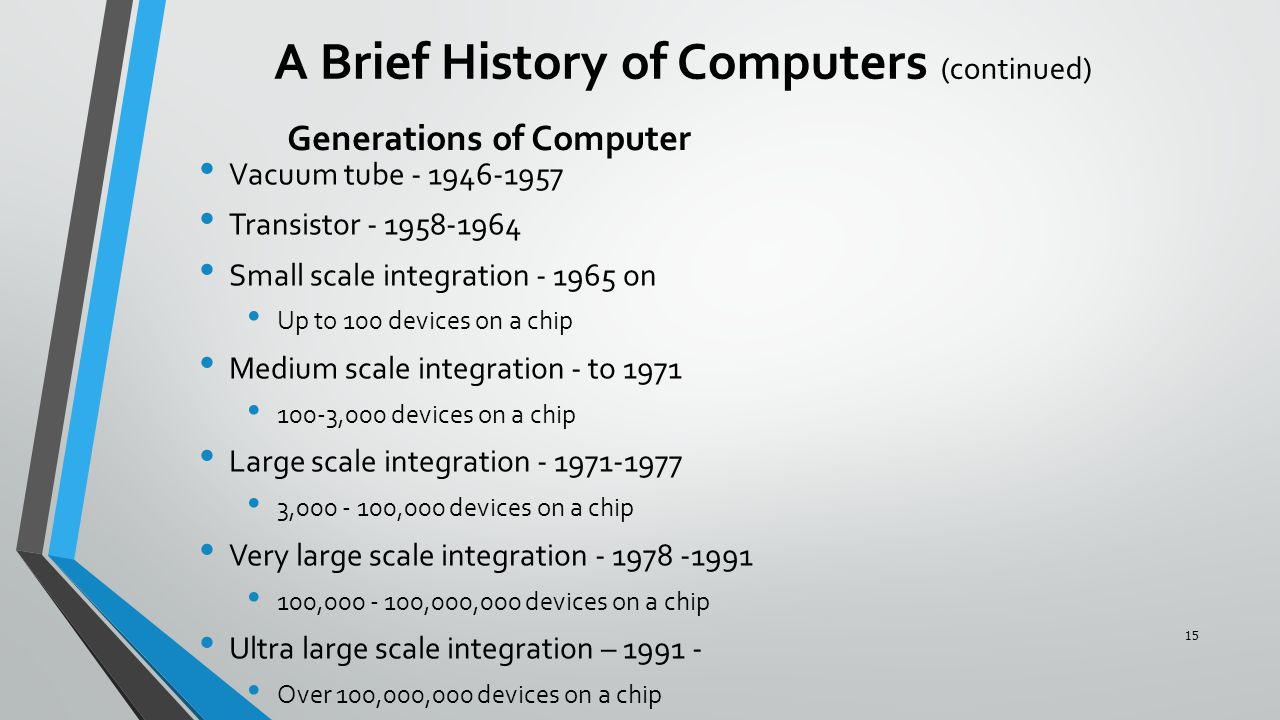 Generations of Computer Vacuum tube - 1946-1957 Transistor - 1958-1964 Small scale integration - 1965 on Up to 100 devices on a chip Medium scale inte