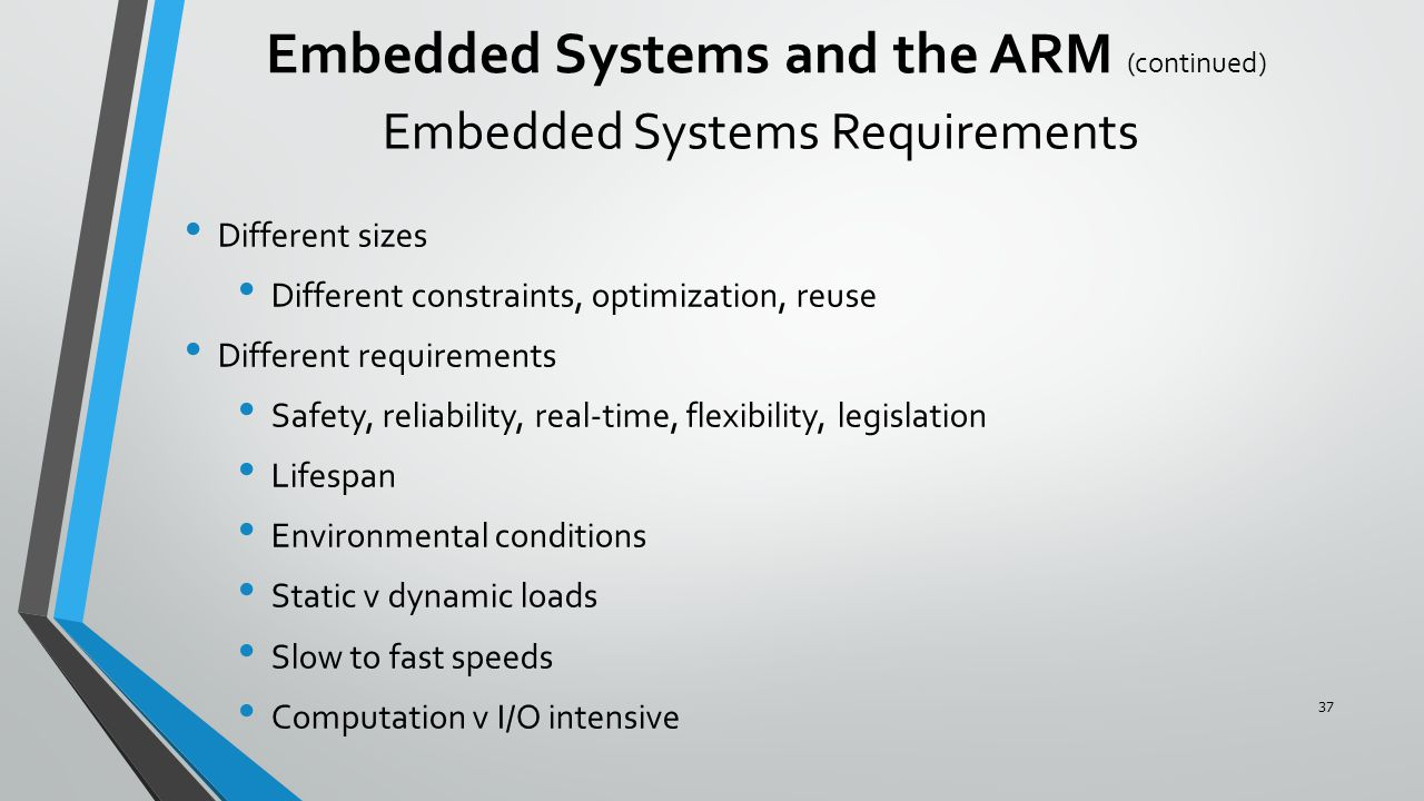 Embedded Systems Requirements Different sizes Different constraints, optimization, reuse Different requirements Safety, reliability, real-time, flexib