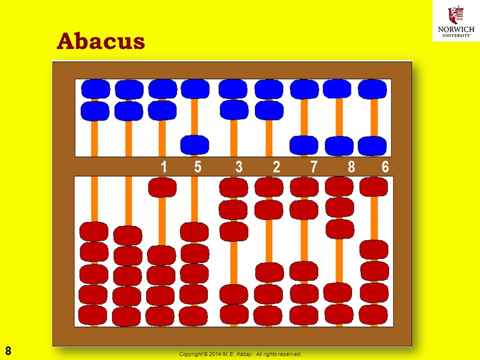 8 Copyright © 2014 M. E. Kabay. All rights reserved. Abacus