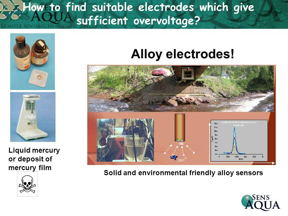 Alloy electrodes.