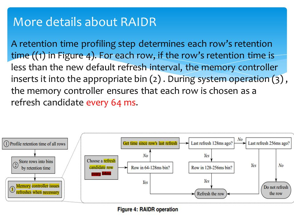 More details about RAIDR A retention time profiling step determines each row's retention time ((1) in Figure 4).