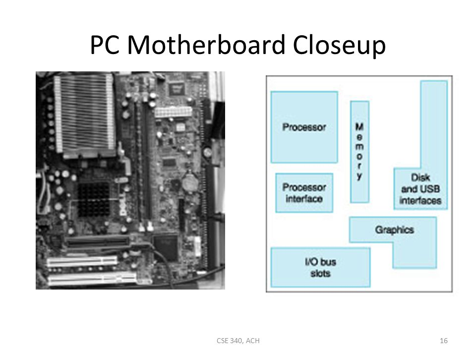 PC Motherboard Closeup 16CSE 340, ACH