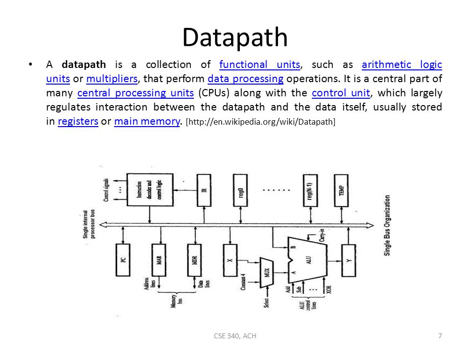 Datapath A datapath is a collection of functional units, such as arithmetic logic units or multipliers, that perform data processing operations.