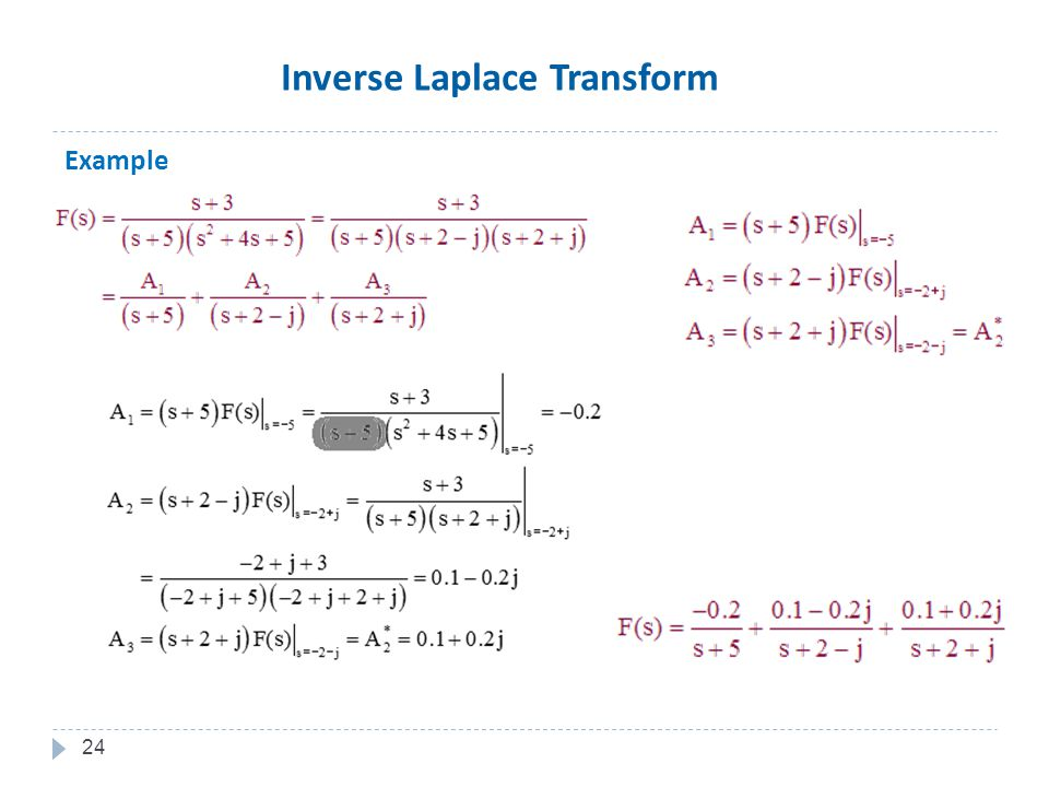 24 Example Inverse Laplace Transform