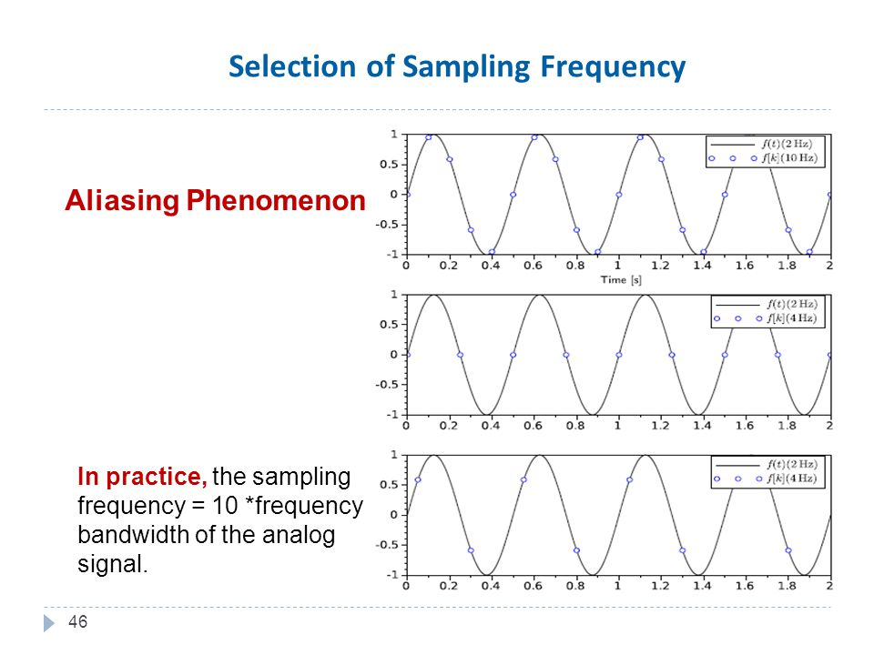 46 Aliasing Phenomenon In practice, the sampling frequency = 10 *frequency bandwidth of the analog signal.